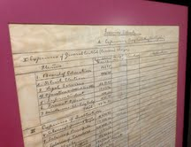 A 1913 Grammar School Budget