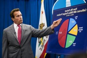 schwarzenegger-budget